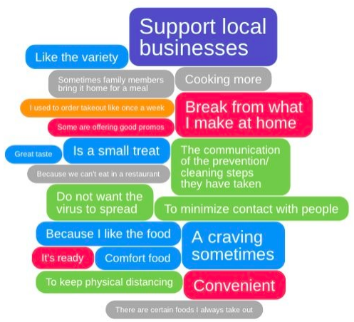 IdeaCloud™ local business suport